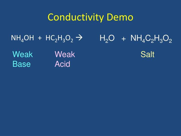 Conductivity Demo