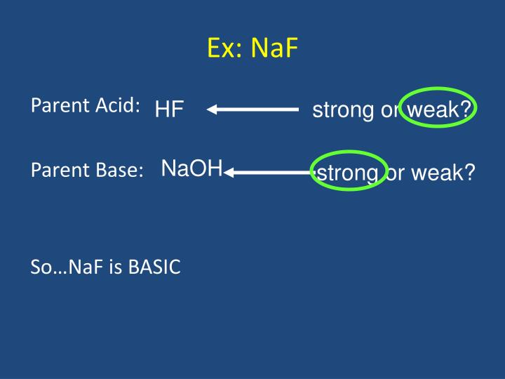 Ex: NaF