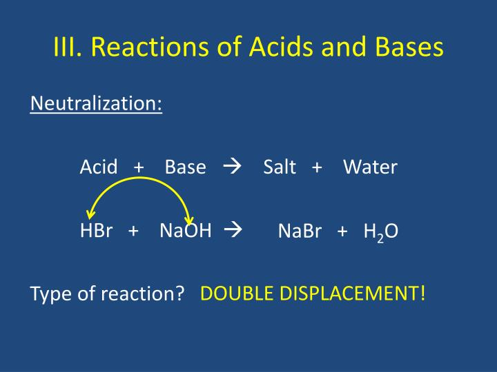 III. Reactions of Acids and Bases