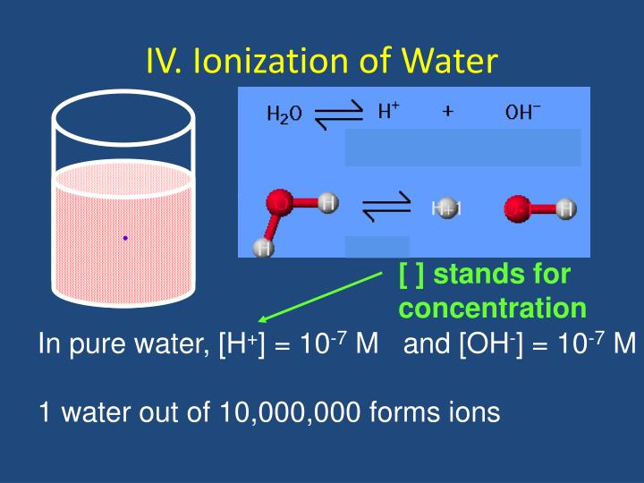 IV. Ionization of Water