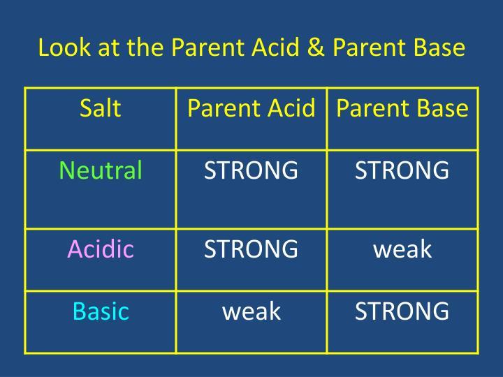 Look at the Parent Acid & Parent Base