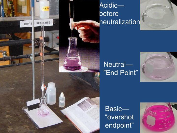 Acidic—before neutralization