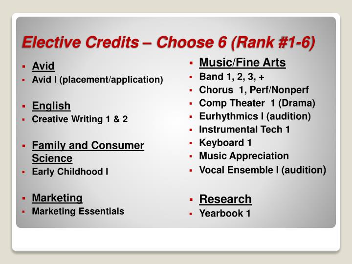 Elective Credits – Choose 6 (Rank #1-6)