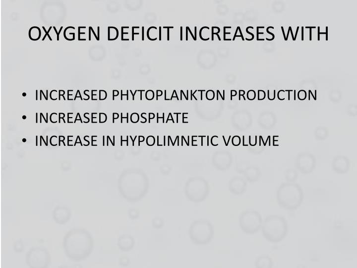 OXYGEN DEFICIT INCREASES WITH
