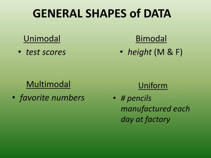 GENERAL SHAPES of DATA