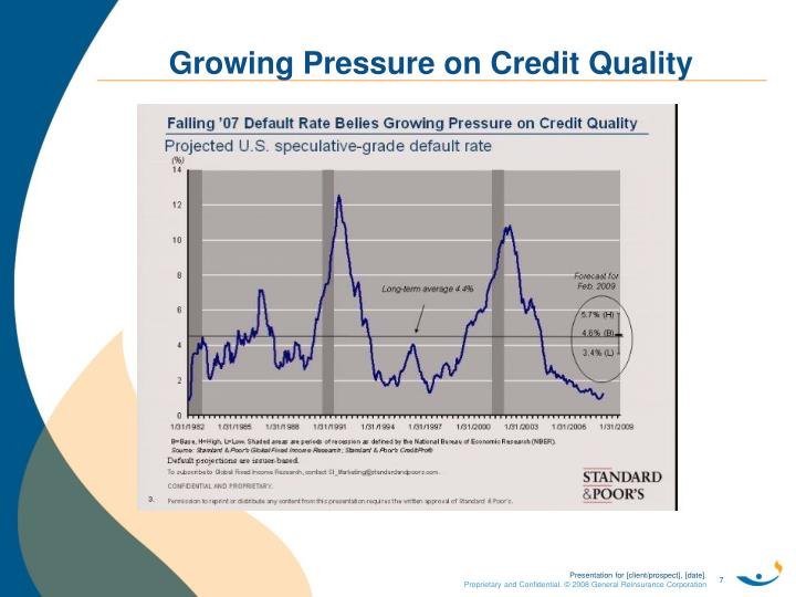 Growing Pressure on Credit Quality