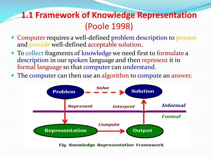 1.1 Framework of Knowledge Representation
