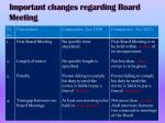 important changes regarding board meeting