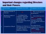 important changes regarding directors and their powers
