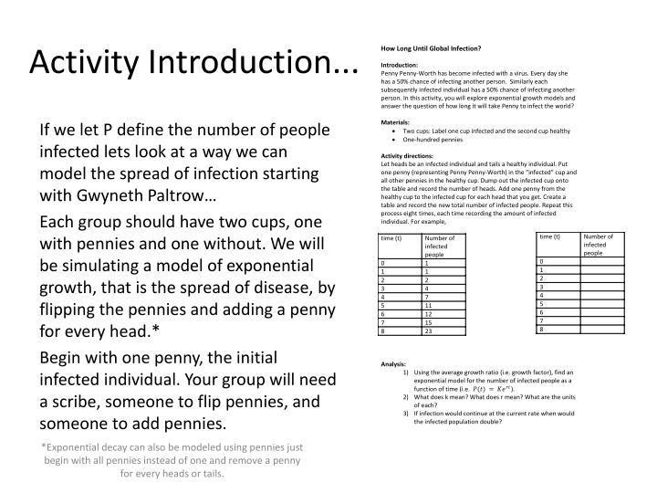 Activity Introduction...