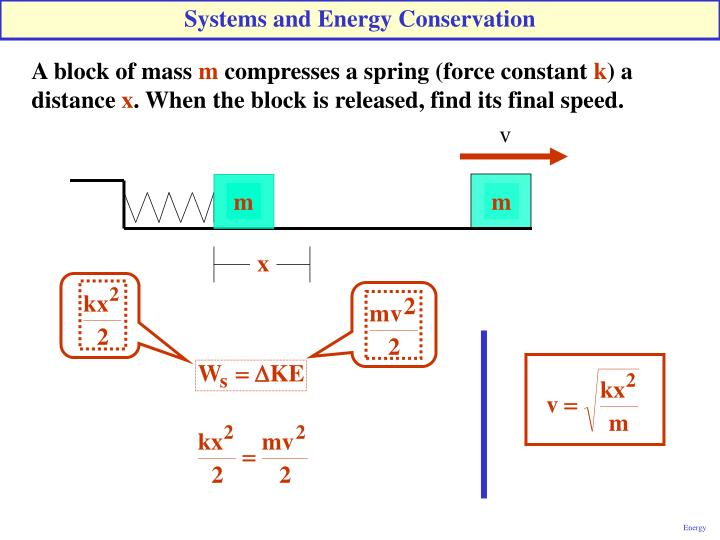 Systems and Energy Conservation
