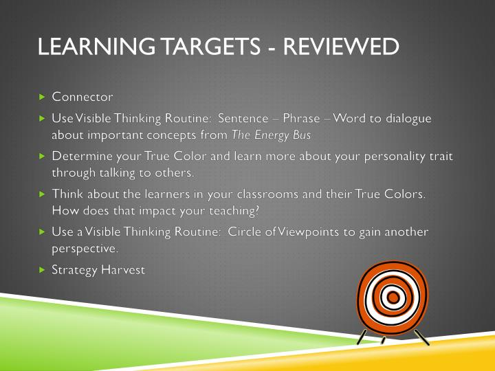 Learning targets - reviewed