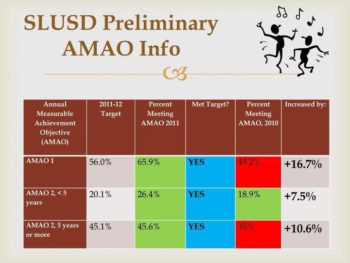 SLUSD Preliminary AMAO Info