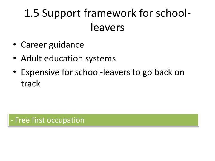1.5 Support framework for school-leavers