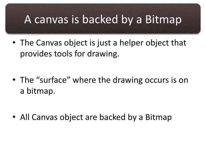A canvas is backed by a Bitmap