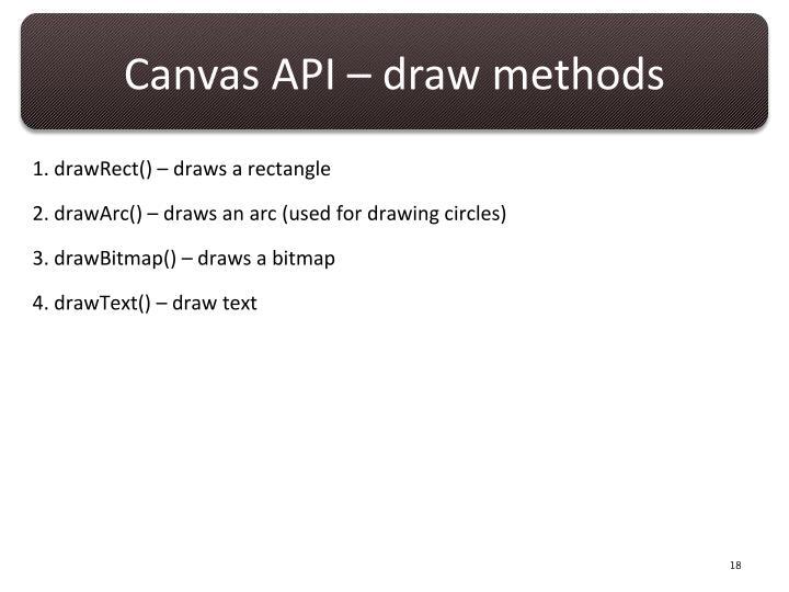 Canvas API – draw methods