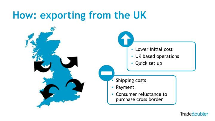 How: exporting from the UK