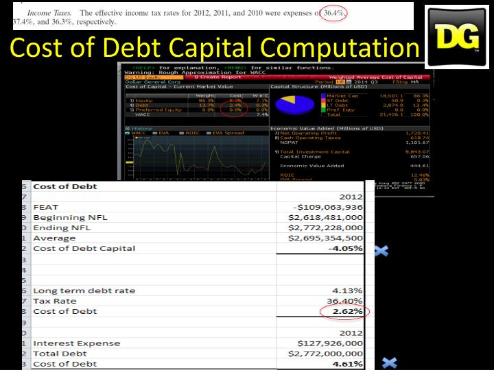 Cost of Debt Capital Computation