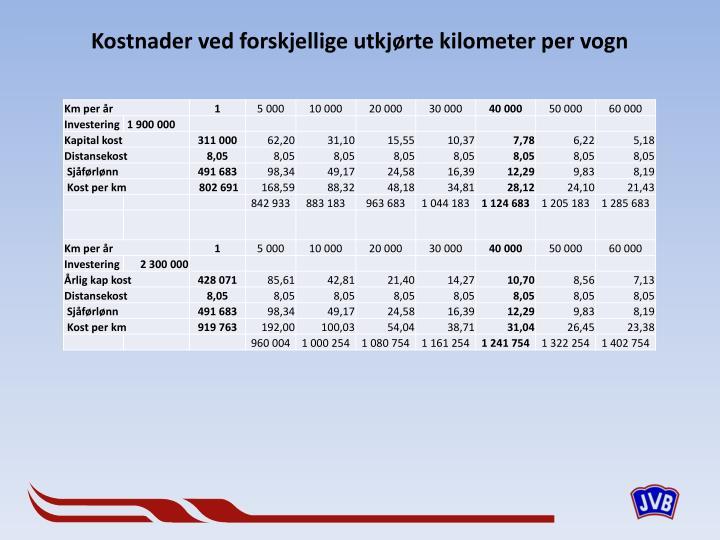 Kostnader ved forskjellige utkjørte kilometer per vogn