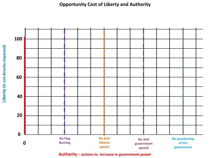 """scarcity and opportunity cost of being Why it matters: what is the """"real"""" cost lesson overview  this lesson explores the concept of opportunity cost and, more specifically, in the context of the decision to go to college students identify the opportunity cost of some simple and some difficult  of scarcity faces all individuals and organizations, including firms and."""