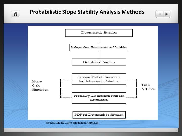 Probabilistic Slope Stability Analysis Methods