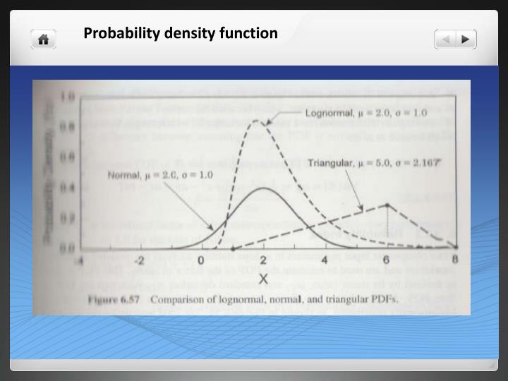 Probability density function