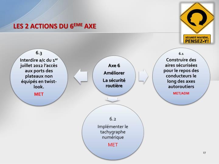 LES 2 ACTIONS DU 6