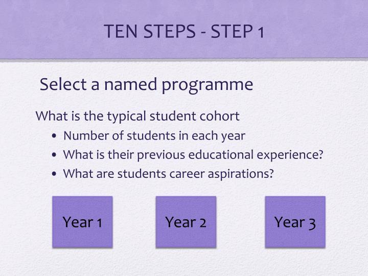 TEN STEPS - STEP 1