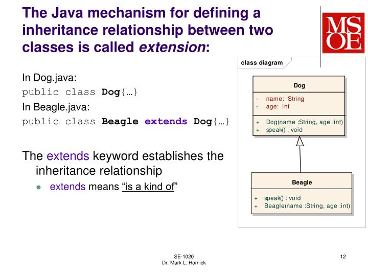 The Java mechanism for defining a inheritance relationship between two classes is called