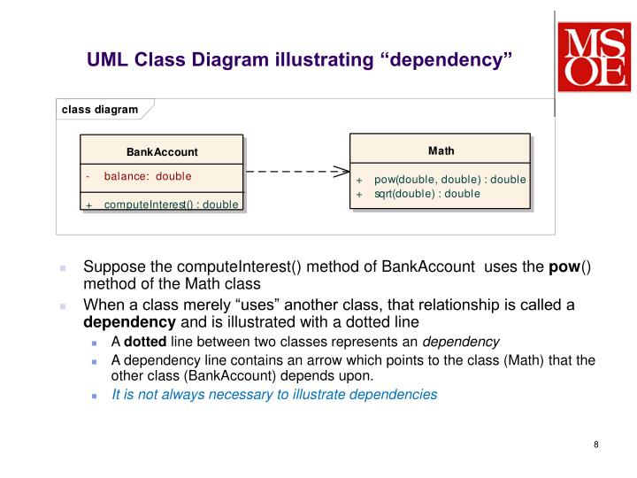 "UML Class Diagram illustrating ""dependency"""