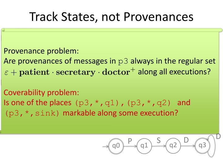 Track States, not