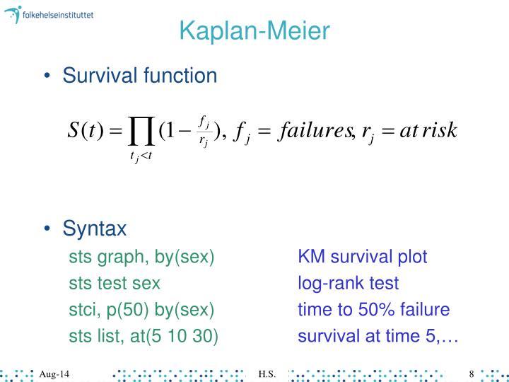 Kaplan-Meier