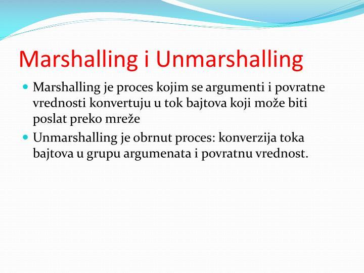 Marshalling i Unmarshalling