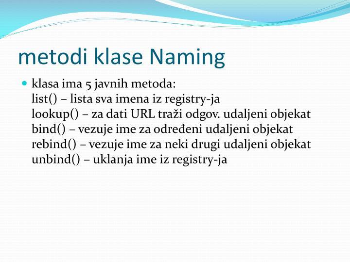 metodi klase Naming