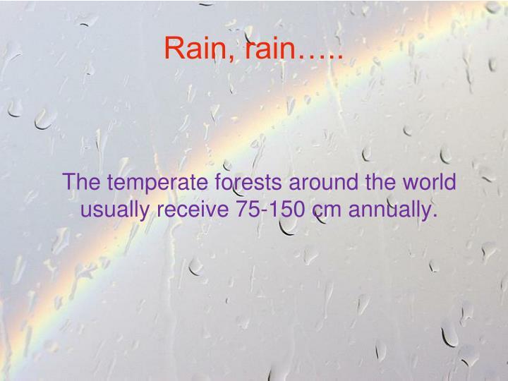 Rain, rain…..