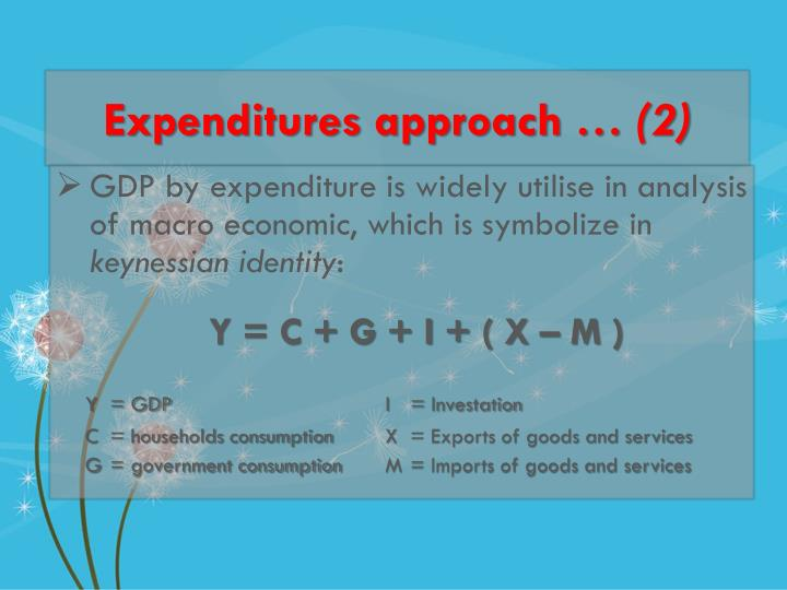 Expenditures approach …