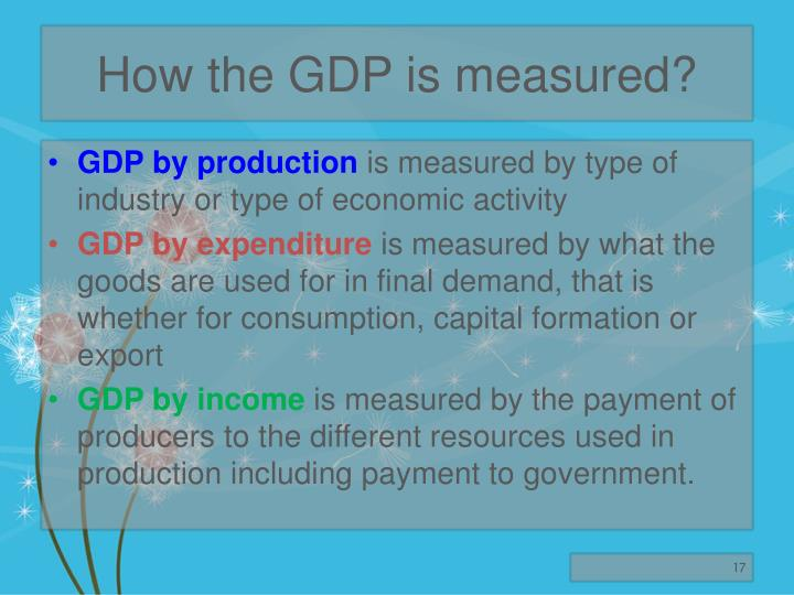 How the GDP is measured?