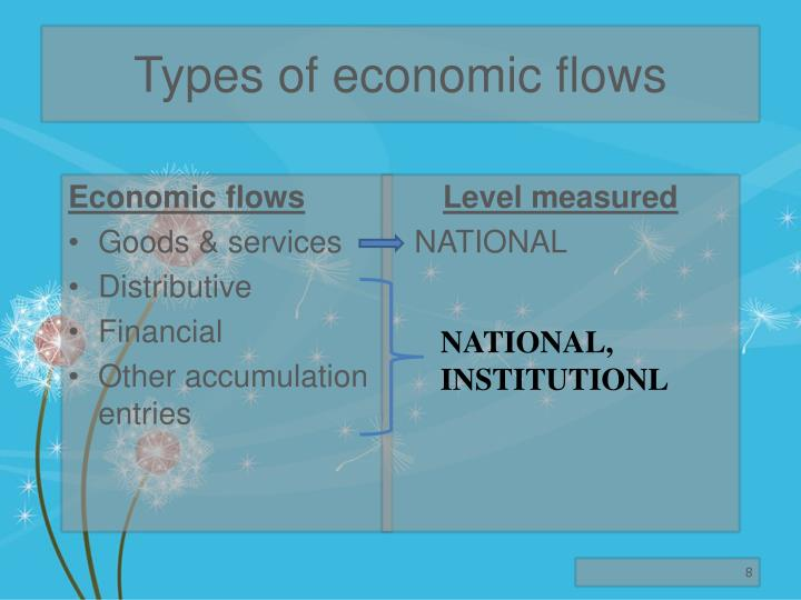 Types of economic flows