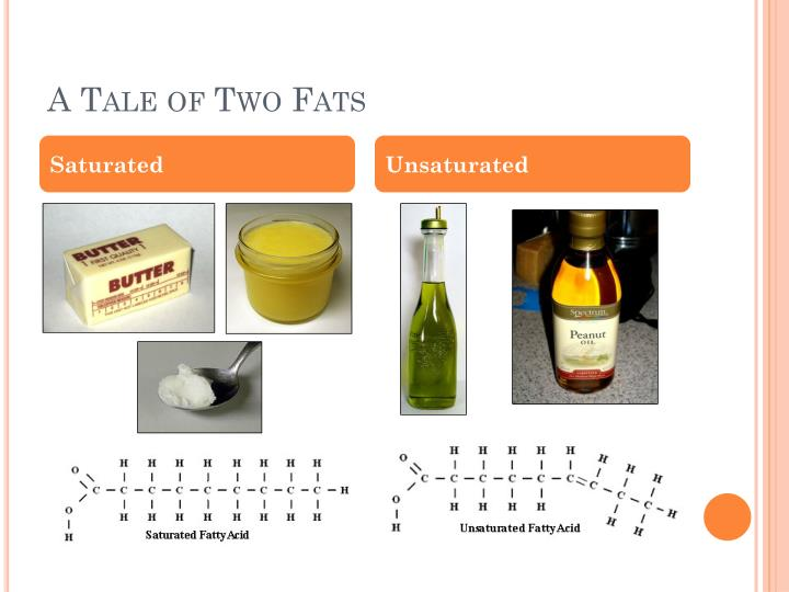 A Tale of Two Fats