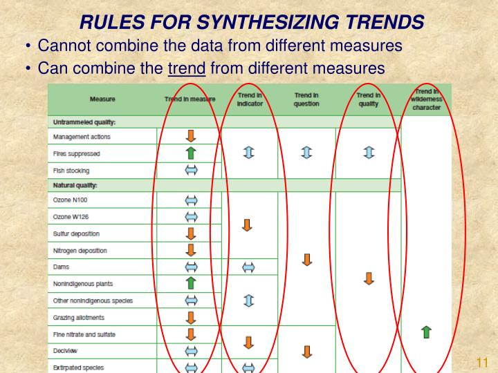 RULES FOR SYNTHESIZING TRENDS