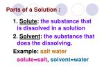 parts of a solution