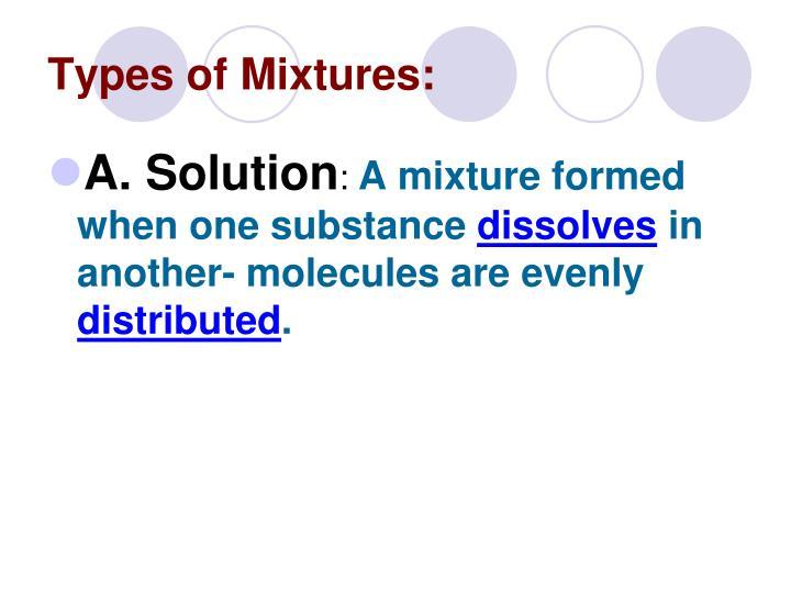 Types of Mixtures: