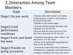 3 2interaction among team members