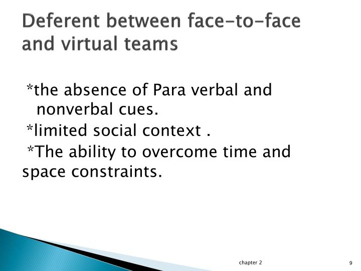 Deferent between face-to-face and virtual teams
