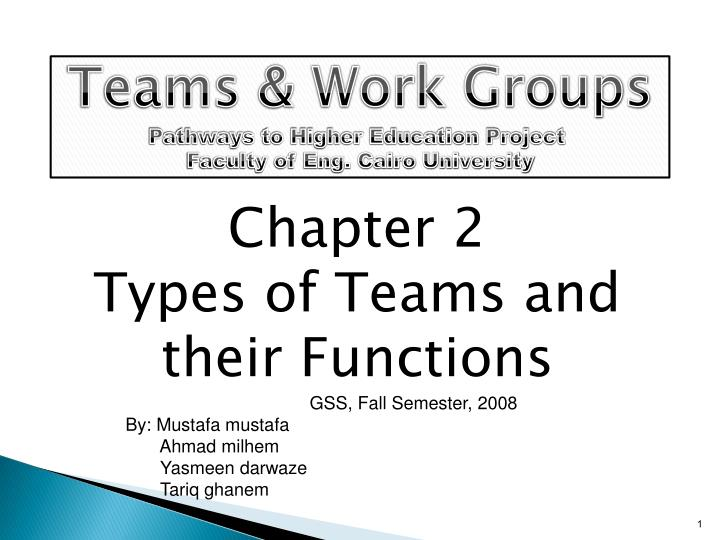 Teams & Work Groups