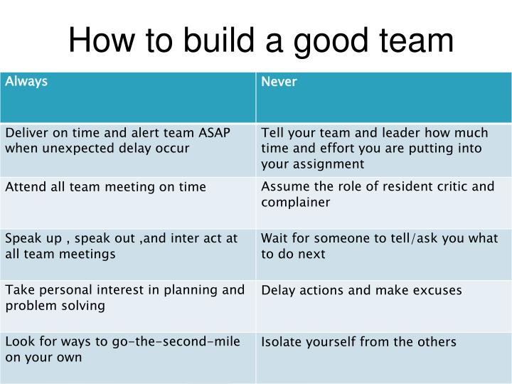 How to build a good team