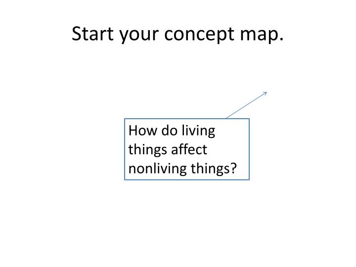 Start your concept map.