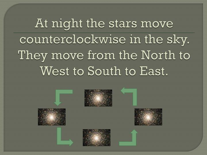 At night the stars move counterclockwise in the sky.  They move from the North to West to South to East.