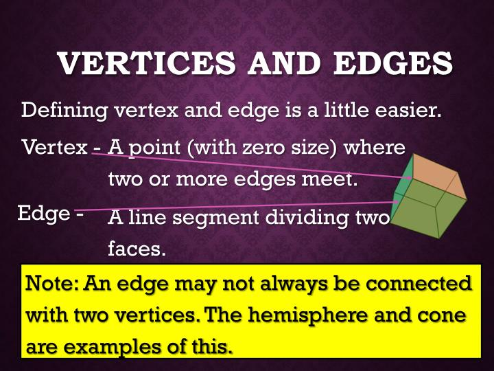 Vertices and edges