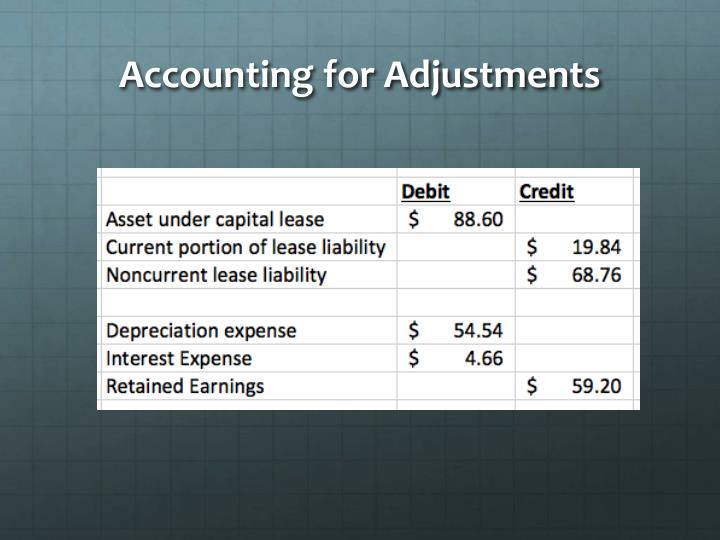 Accounting for Adjustments